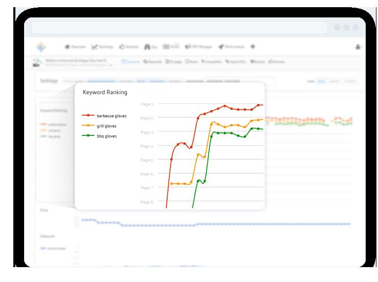 Ranking Optimization