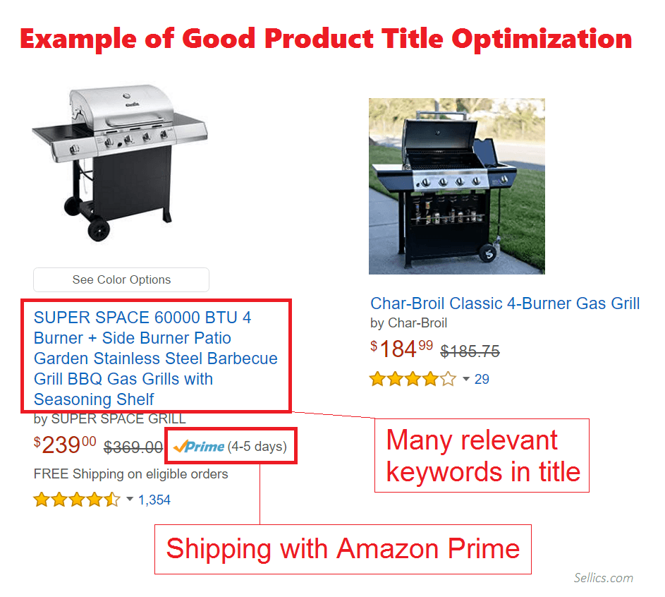 Example of Amazon Product Title Optimization