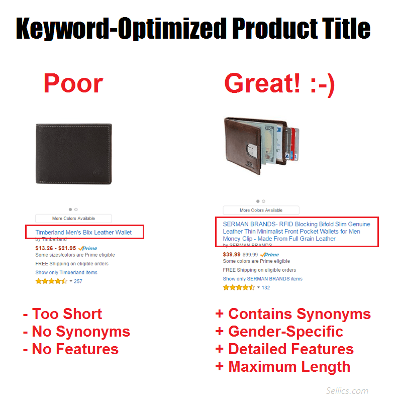 optimal product title amazon