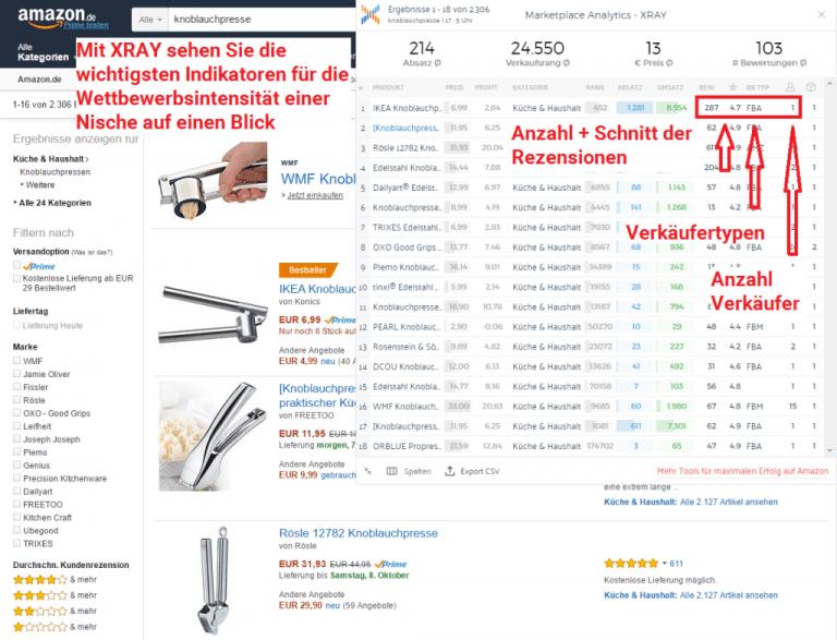 Amazon Verkäufer Werden Alternativen