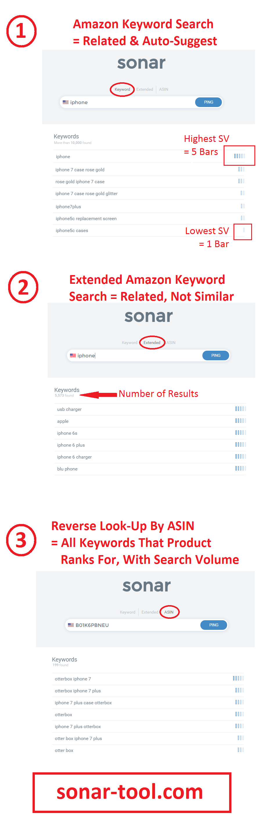 Amazon Keyword Research Tool Sonar All Result Types