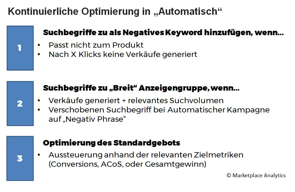 PPC Optimierung in automatischer Kampagne
