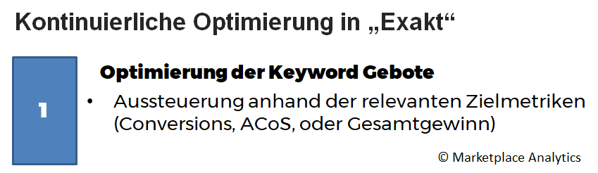 PPC Optimierung in exakter Kampagne