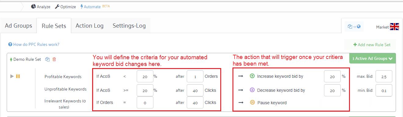 Amazon PPC automation