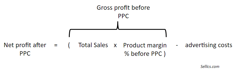 amazon profit calculator