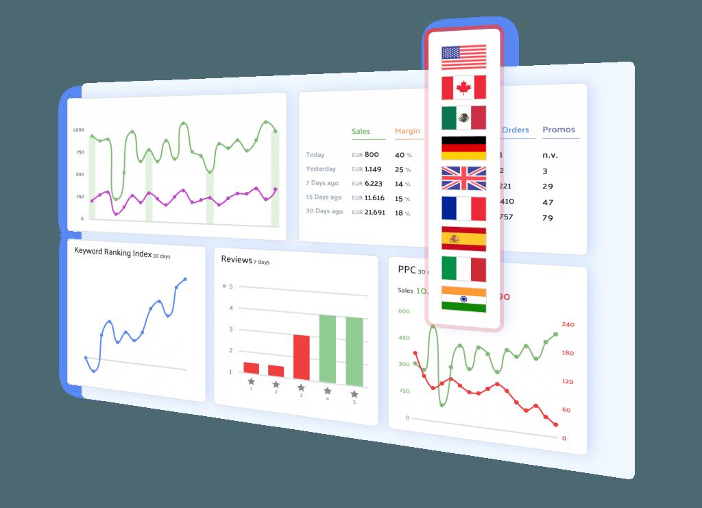 sellics dashboard sell more on amazon