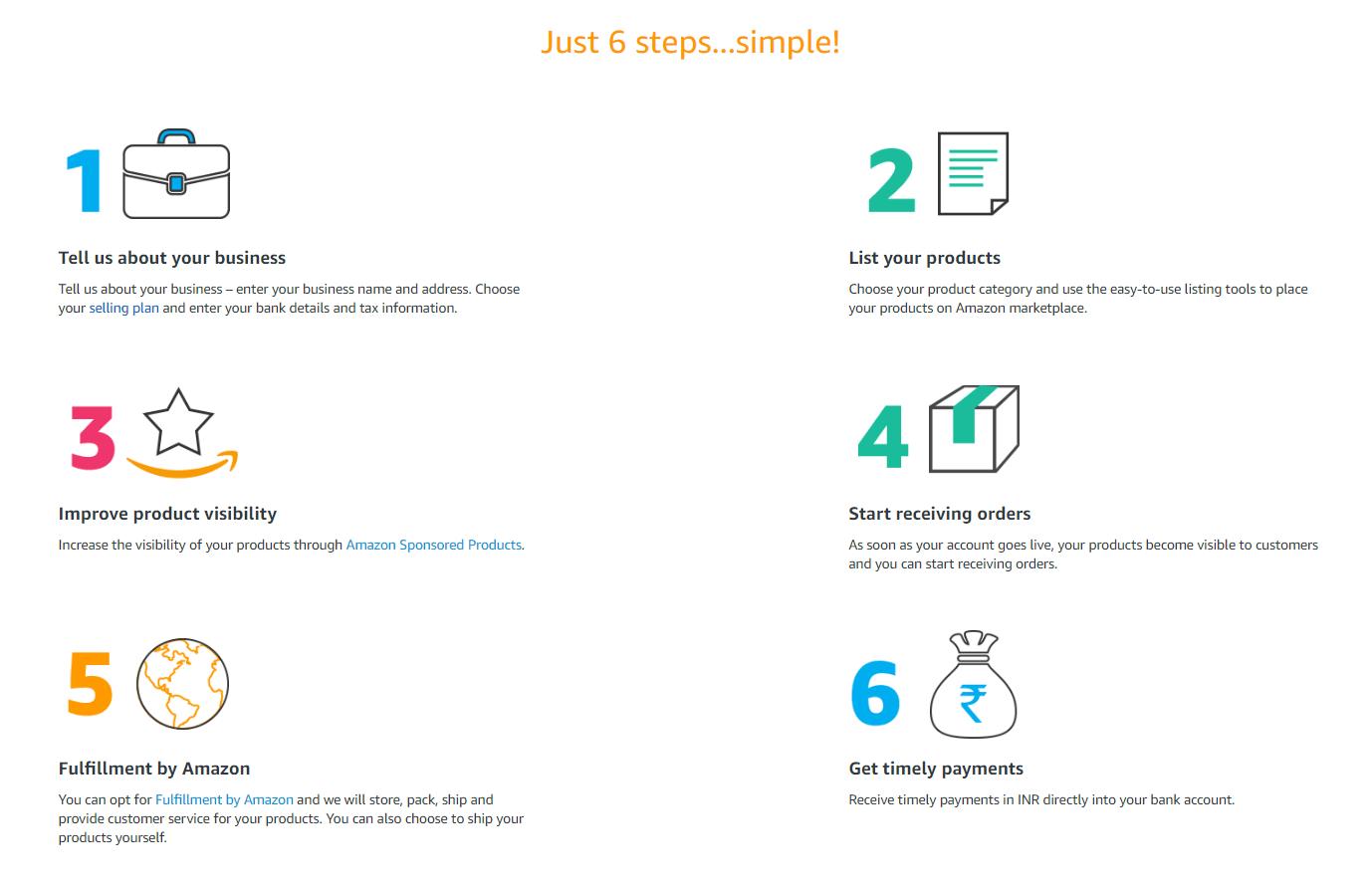 How to sell internationally on Amazon - Sellics