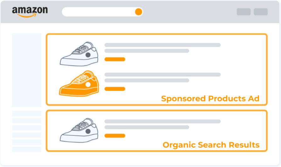 Optimize Amazon Sponsored Products