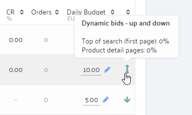 dynamic bidding strategy sellics