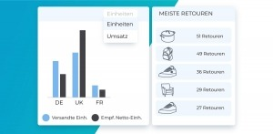 Neu: Retail Analytics Update (Vendor Edition)
