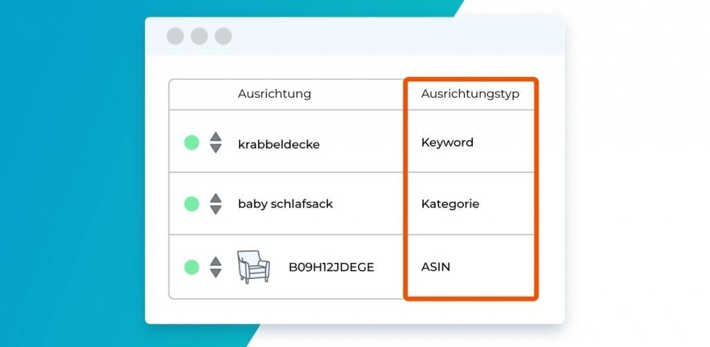 NEU: Produkt-Targeting & Dynamische Gebote mit Sellics