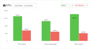 Amazon Ad Placement Report Analysis Now Available in Sellics