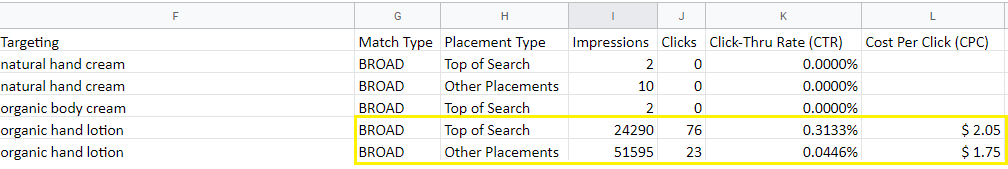 placement report amazon sponsored brands