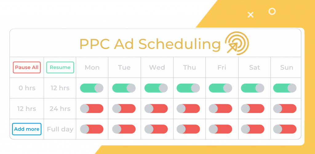 Amazon PPC Dayparting with Sellics — How Ad Scheduling Saves You Money (With Just a Few Clicks)