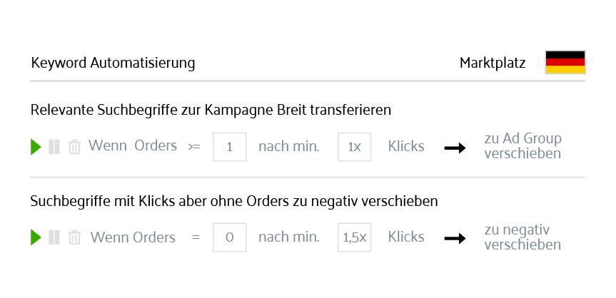 Keyword Automatisierung Tool