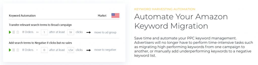 amazon advertising keyword automation