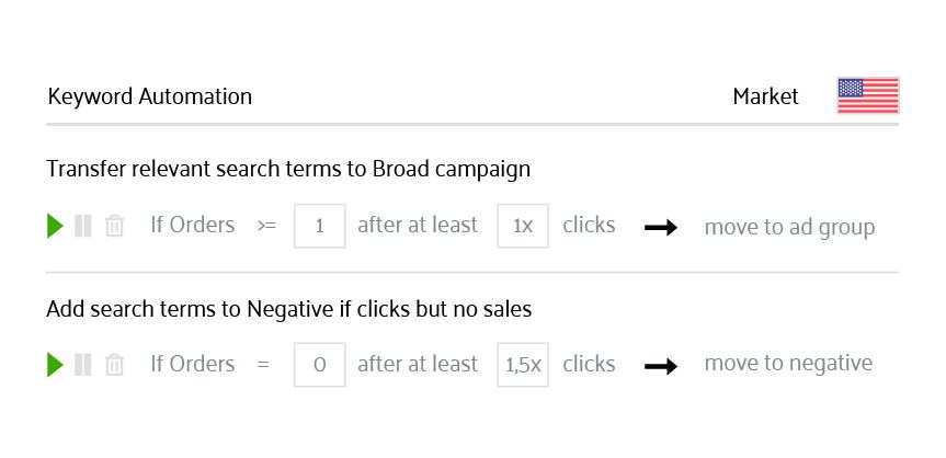Keyword Automation Tool