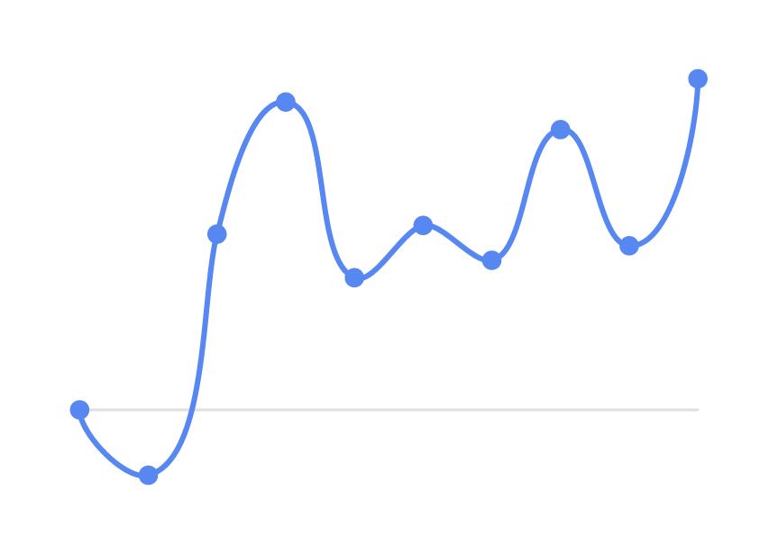 Ranking index