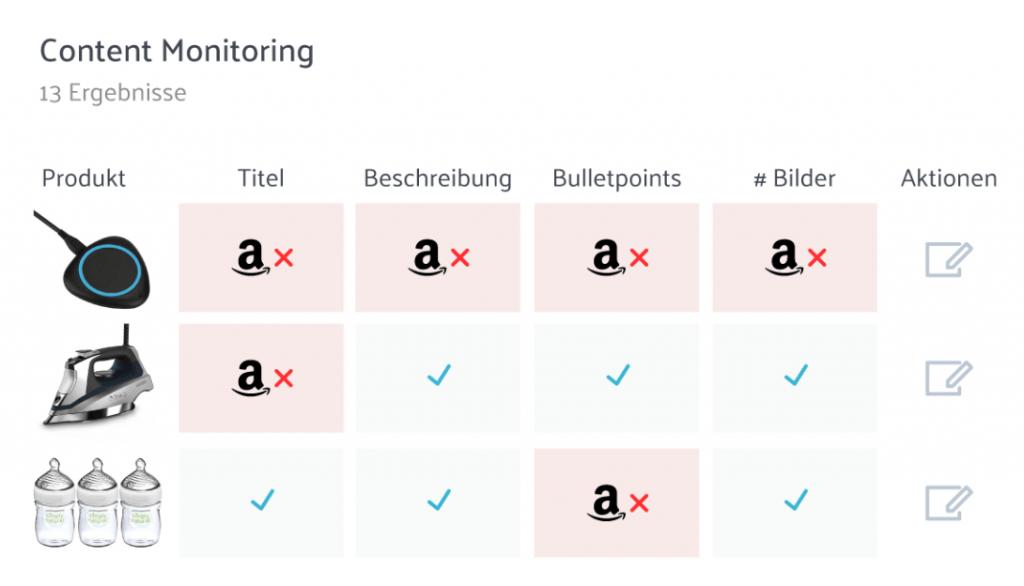 Content Monitoring Amazon Brand Registry