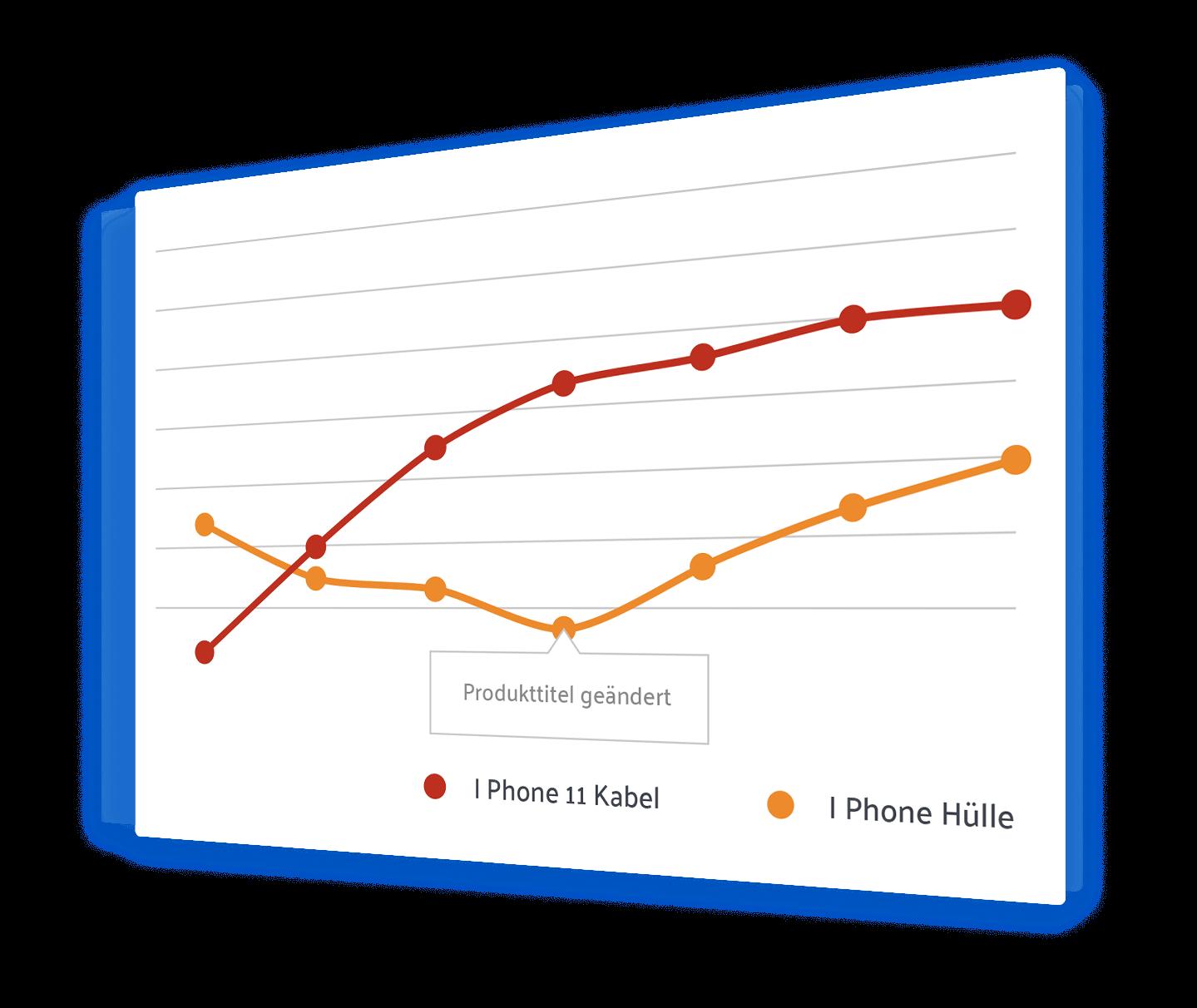 Rankingoptimierung durch Amazon SEO