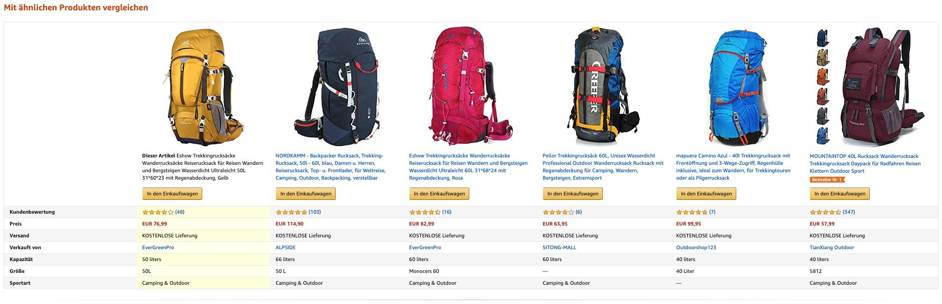 Vergleichswidget von Amazon mit anderen Produkten
